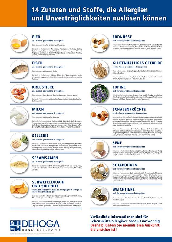 Lebensmittelunverträglichkeit/Lebensmittelallergie - Kulinarisch
